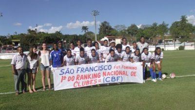 Copa do Brasil: Time das meninas joga contra o Internacional (MA) neste sábado, 09