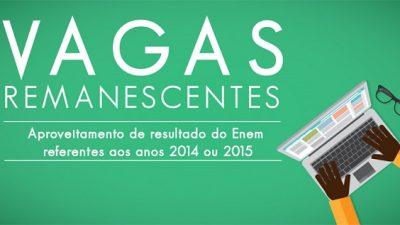Unilab divulga 383 vagas remanescentes para Bahia e Ceará
