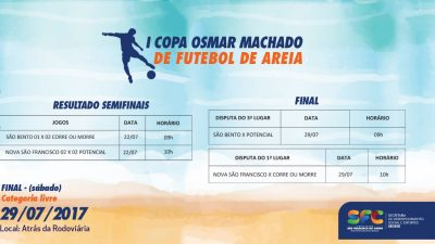Final da Copa Osmar Machado será realizada no sábado (29)