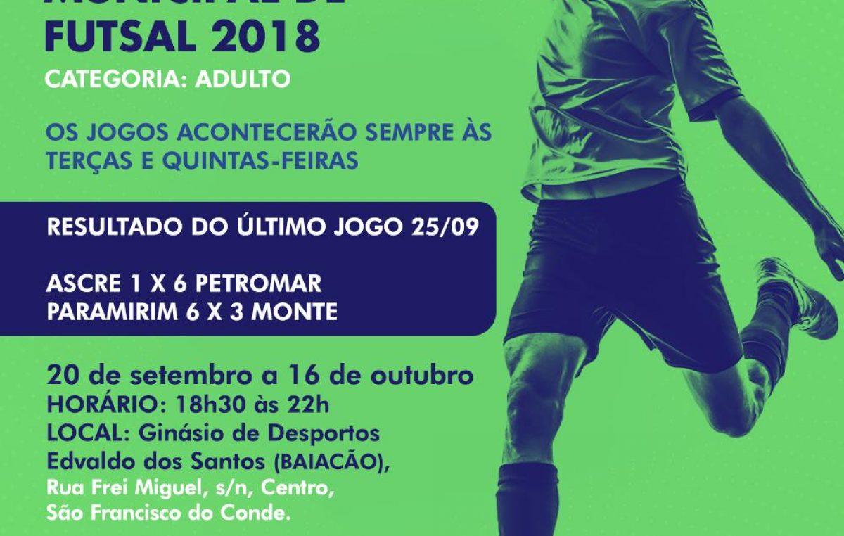 Equipes entram em quadra novamente nesta terça-feira (09) para mais uma rodada do Campeonato Municipal de Futsal Amador