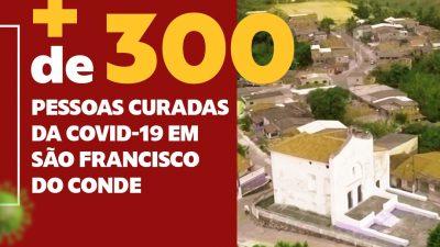 São Francisco do Conde superou os 300 casos curados da COVID-19 e casos ativos são 18,1%