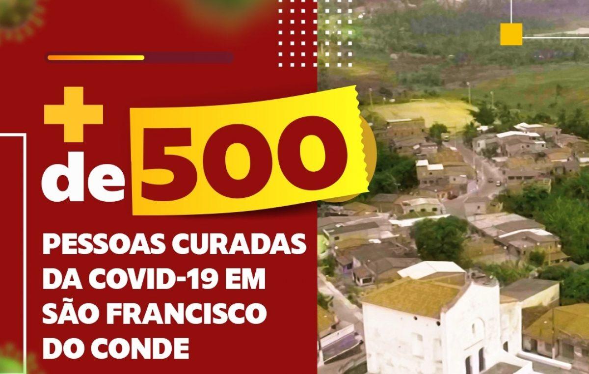 São Francisco do Conde ultrapassa a marca de 500 pessoas curadas da COVID-19 e percentual é de 87%