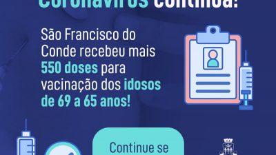 São Francisco do Conde está vacinando idosos de 69 a 65 anos